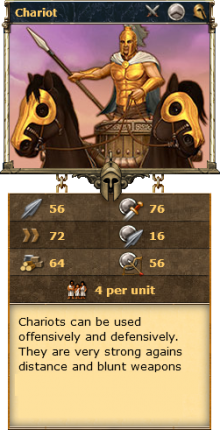 Chariot 2018.png